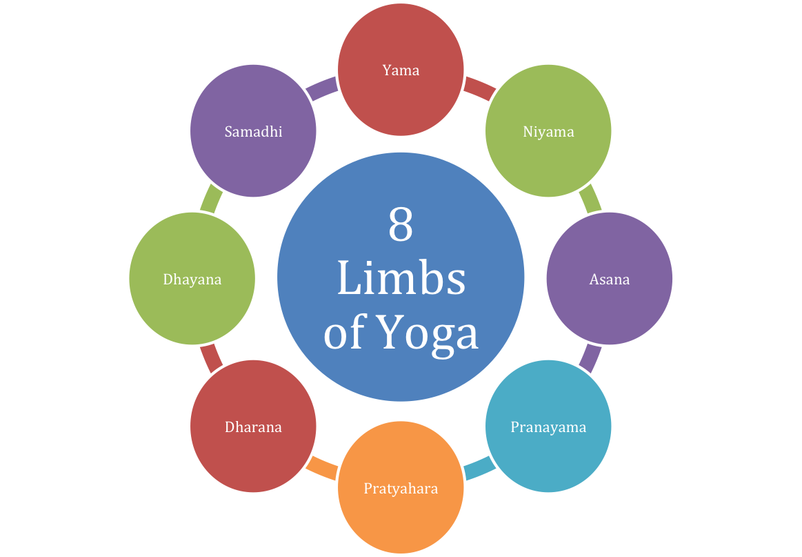 lake city pt hayden physical therapy how yoga reduces stress
